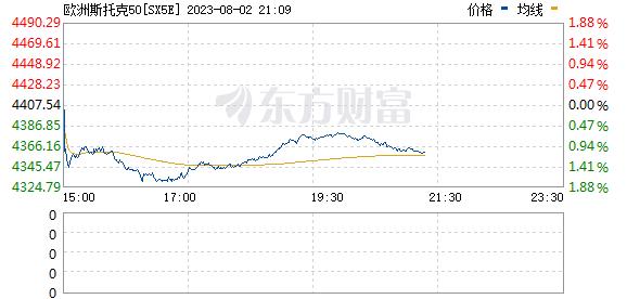 R SX5E_0