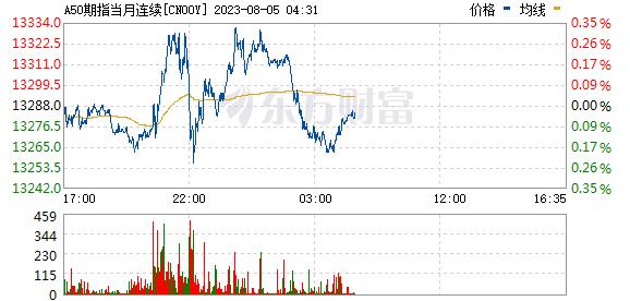 R图 CN00Y_0