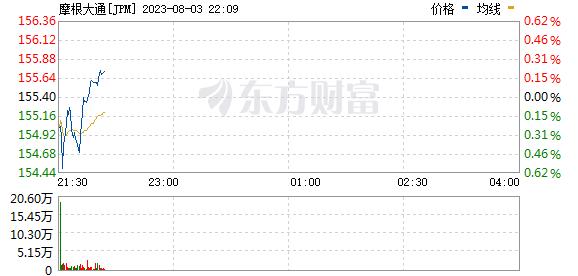 R图 JPM_0