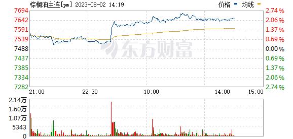 R图 pm_0