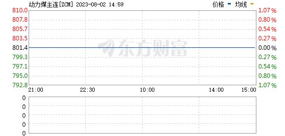 R图 ZCM_0