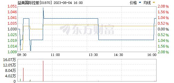 """2019港股""""闪崩""""惨案:谁最惨?雅高控股2小时蒸发近450亿港元"""
