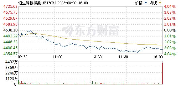 R图 HSTECH_0