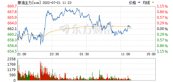 R图 scm_0